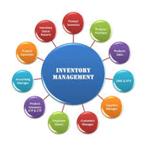 Inventory Manager Job Description - Great Sample Resume